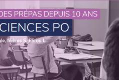 Cours Thalès : 11 ans d'expérience réussie dans la prépa aux concours post bac !