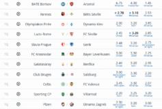 Ligue Europa : les 16es de finale